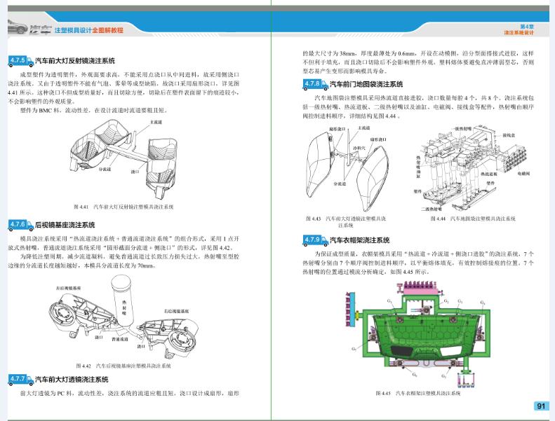 UG汽车模具设计培训
