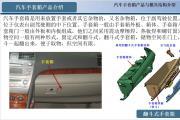 【讲座】4月15日,优胜主办汽车模具讲座-手套箱产品与模具