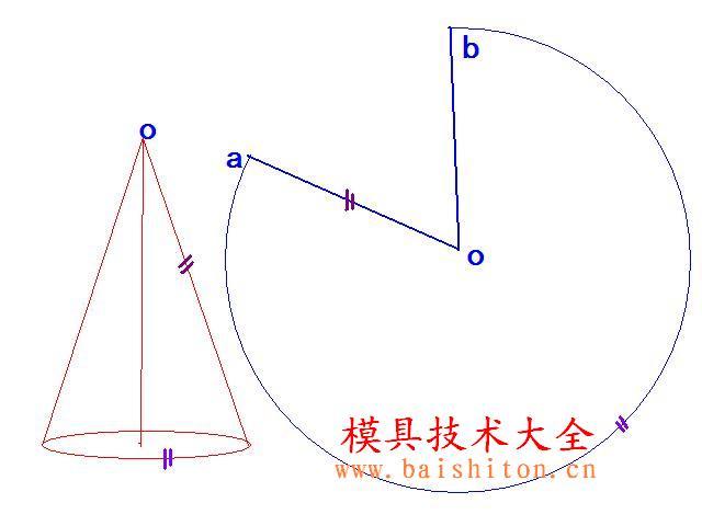 2)将此圆分成若干等分(分得细一些