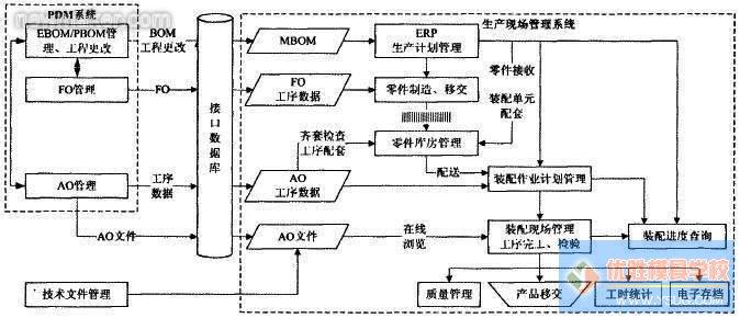 飞机系统原理图