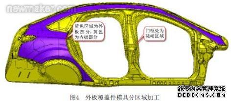 汽车覆盖件模具数字化设计与制造