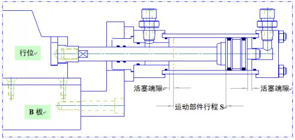 陈老师讲模具设计中油缸使用大全图片