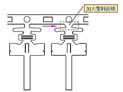 较薄弱之料带结构时,会留一些废料连结成品来辅助
